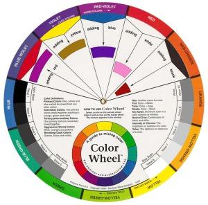 Colour Wheel. 2013. http://www.permanentmakeupmachines.co.uk/colour-wheel-97-p.asp